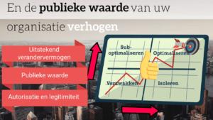 Uw visie op publieke waarde operationaliseren